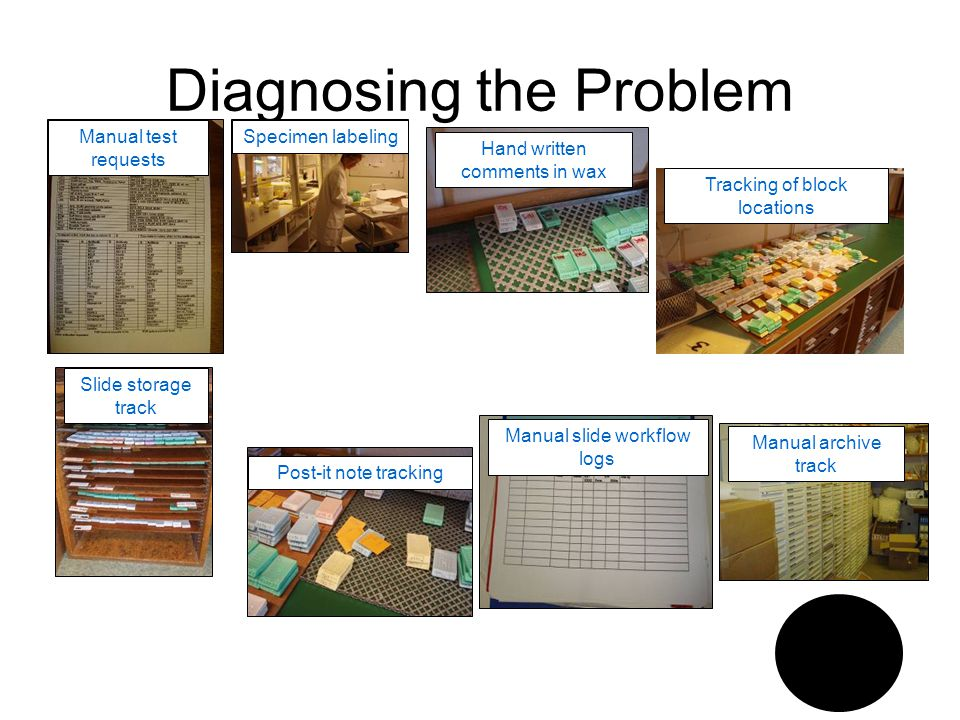 Diagnosing the Problem Specimen labelingSlide storage track Hand written comments in wax Tracking of block locations Post-it note tracking Manual slide workflow logs Manual test requests Manual archive track Center Oncology
