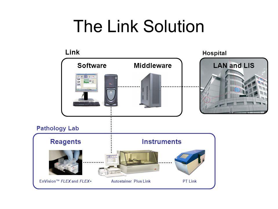SoftwareMiddleware Link ReagentsInstruments Pathology Lab Autostainer Plus LinkEnVision™ FLEX and FLEX+PT Link LAN and LIS Hospital The Link Solution
