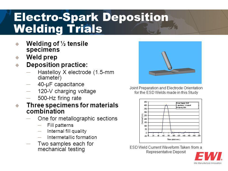Electro-Spark Deposition Welding Trials  Welding of ½ tensile specimens  Weld prep  Deposition practice: ─Hastelloy X electrode (1.5-mm diameter) ─