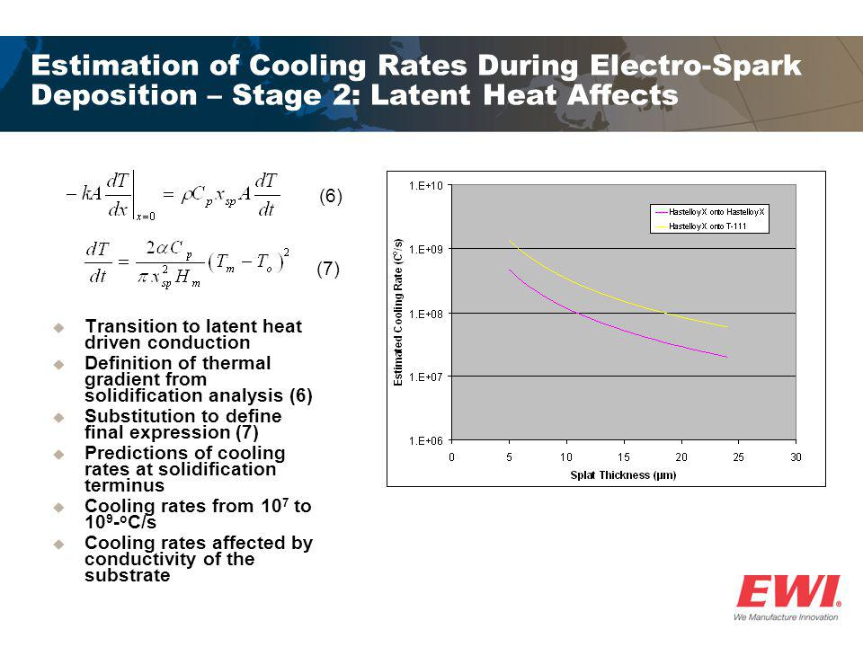 Estimation of Cooling Rates During Electro-Spark Deposition – Stage 2: Latent Heat Affects  Transition to latent heat driven conduction  Definition