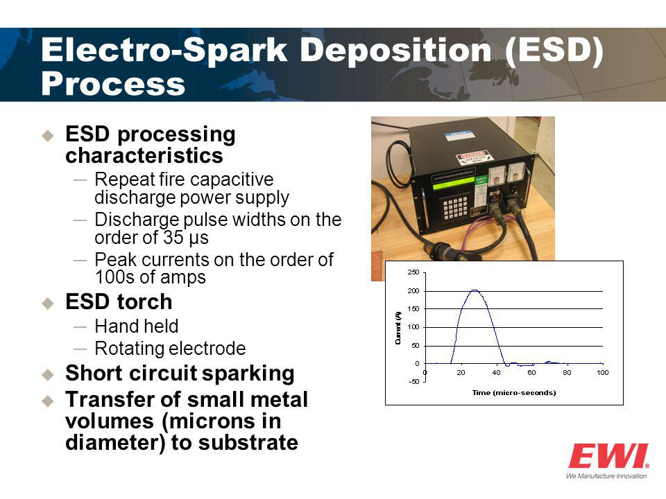 Electro-Spark Deposition (ESD) Process  ESD processing characteristics ─Repeat fire capacitive discharge power supply ─Discharge pulse widths on the