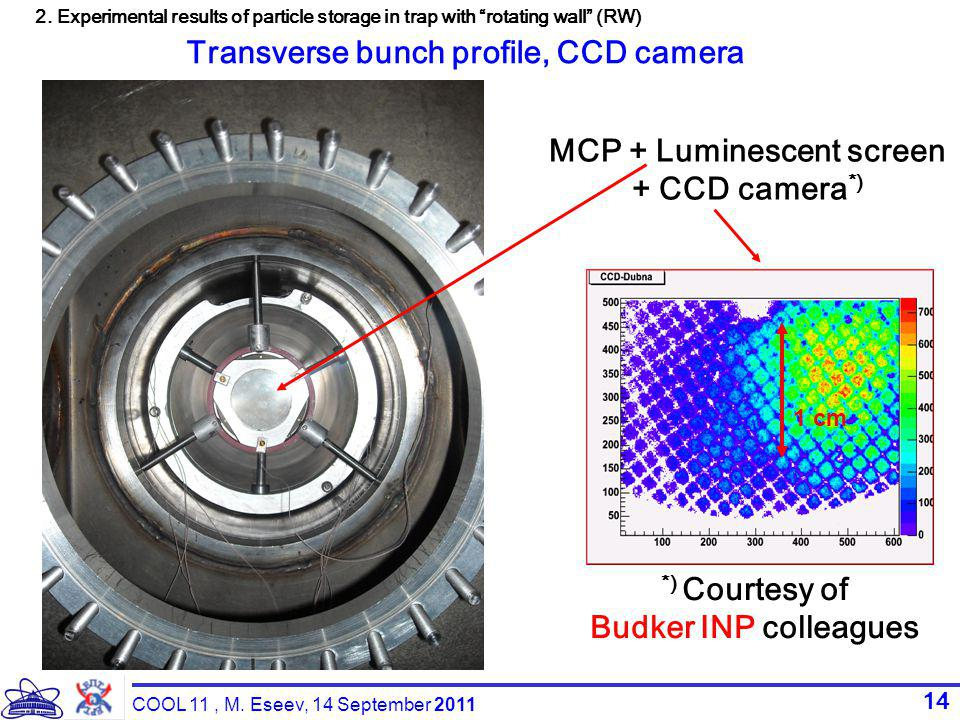 14 MCP + Luminescent screen + CCD camera *) 1 cm Transverse bunch profile, CCD camera *) Courtesy of Budker INP colleagues 2.