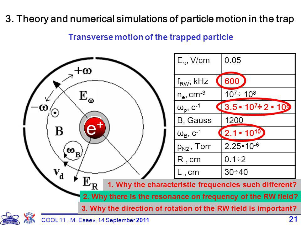 3. Theory and numerical simulations of particle motion in the trap Transverse motion of the trapped particle 21 e+e+ E , V/cm0.05 f RW, kHz600 n e, c
