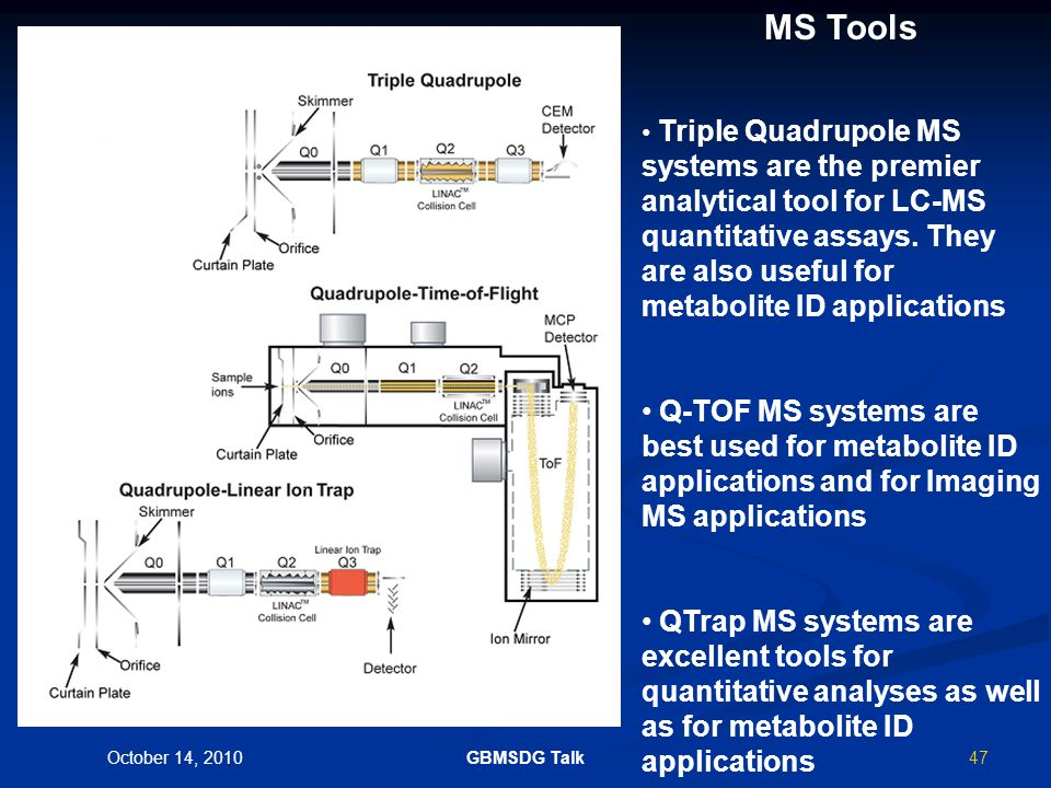 46October 14, 2010GBMSDG Talk Triple Quad Scan Functions: to find metabolites Neutral Loss Scan Neutral Loss Scan no prior knowledge of the parent is required—this is used to look for certain classes of metabolites (e.g., glucuronide, sulfate or glutathione conjugates) no prior knowledge of the parent is required—this is used to look for certain classes of metabolites (e.g., glucuronide, sulfate or glutathione conjugates) Precursor Ion Scan Precursor Ion Scan only fragmentation pattern of parent is required—may find unexpected metabolites only fragmentation pattern of parent is required—may find unexpected metabolites SRM/MRM SRM/MRM the fragmentation pattern of parent is used to predict the fragment ions for likely metabolites—some vendors have software tools that make it easy to build a scan set the fragmentation pattern of parent is used to predict the fragment ions for likely metabolites—some vendors have software tools that make it easy to build a scan set