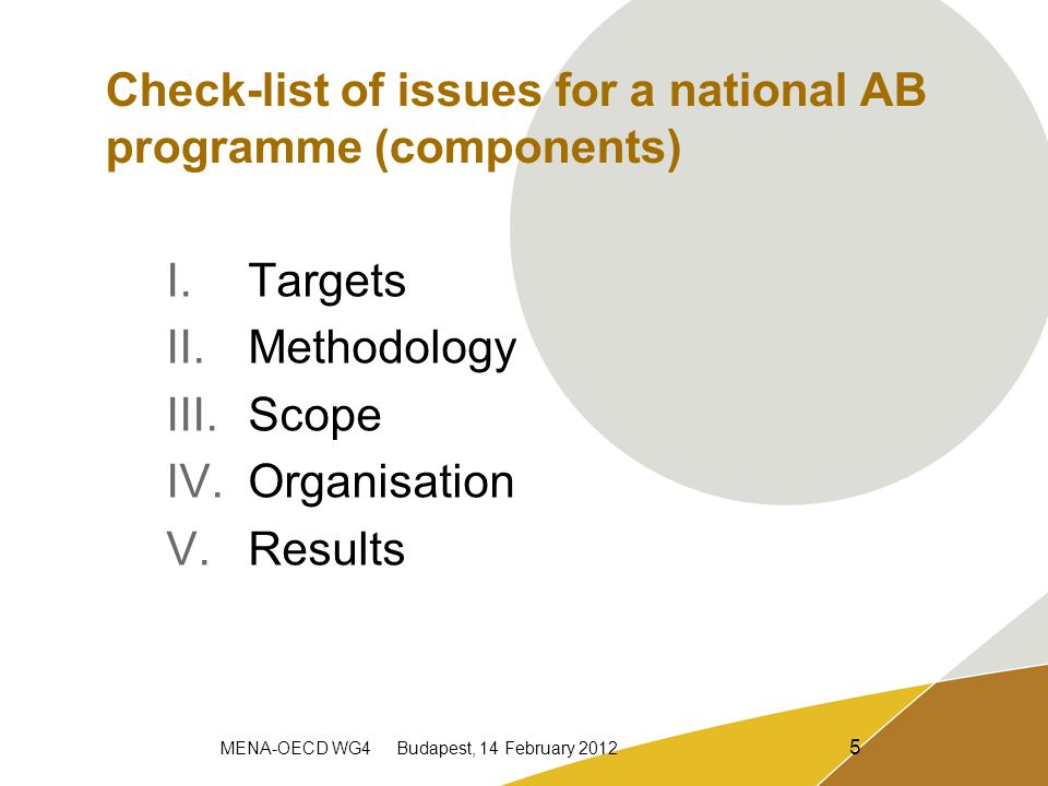 MENA-OECD WG4 Budapest, 14 February 2012 5 I.Targets II.Methodology III.Scope IV.Organisation V.Results Check-list of issues for a national AB programme (components)
