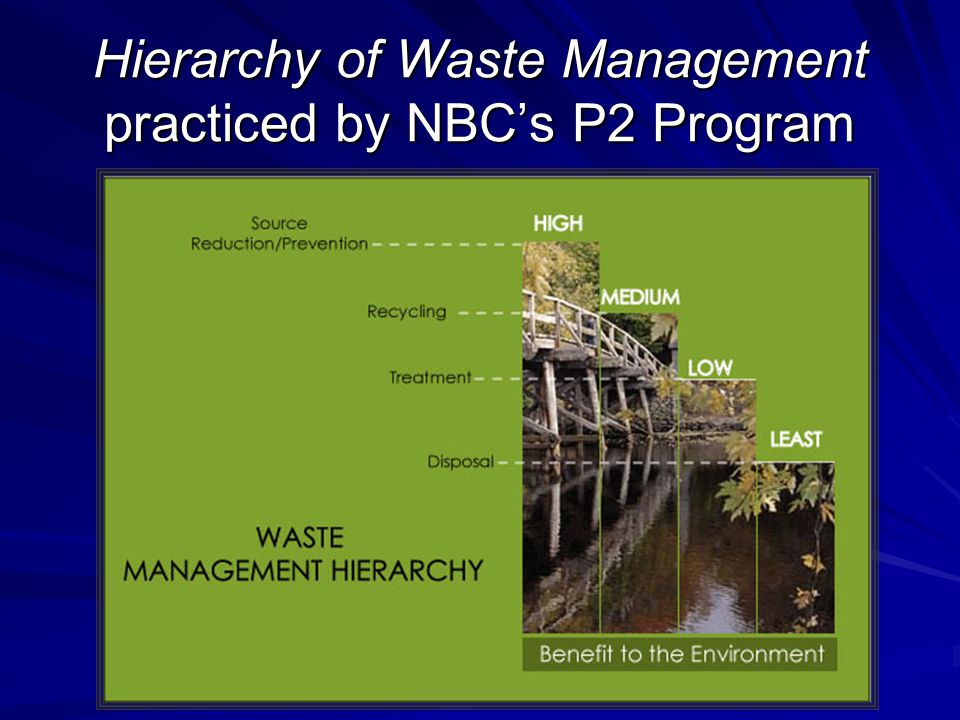 NBC Industrial Pretreatment Program Environmental Regulatory Authority Control Industrial Wastewater Discharges –Issue permits –Monitor effluent quality –Conduct compliance inspections –Issue enforcement actions –Respond to emergency situations 1992 and 1998 Recipient of EPA's Pretreatment Excellence Award