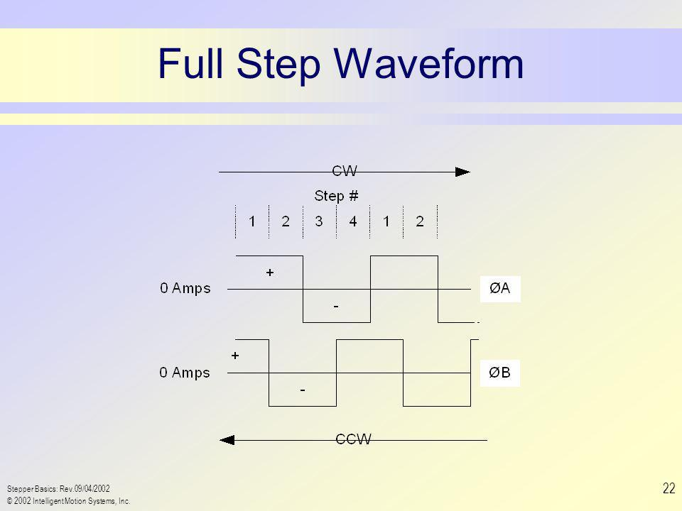 Stepper Basics: Rev.09/04/2002 © 2002 Intelligent Motion Systems, Inc. 22 Full Step Waveform