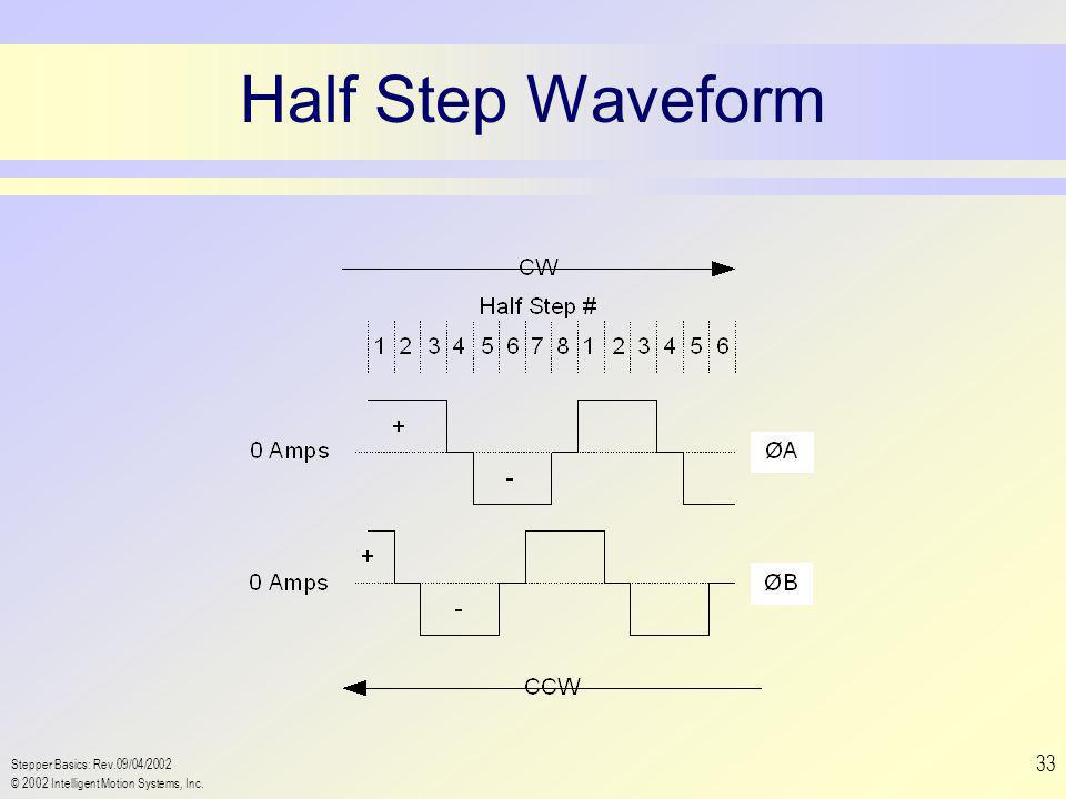 Stepper Basics: Rev.09/04/2002 © 2002 Intelligent Motion Systems, Inc. 33 Half Step Waveform