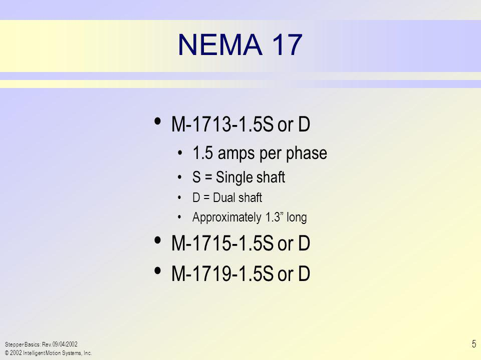 Stepper Basics: Rev.09/04/2002 © 2002 Intelligent Motion Systems, Inc. 5 NEMA 17 M-1713-1.5S or D 1.5 amps per phase S = Single shaft D = Dual shaft A