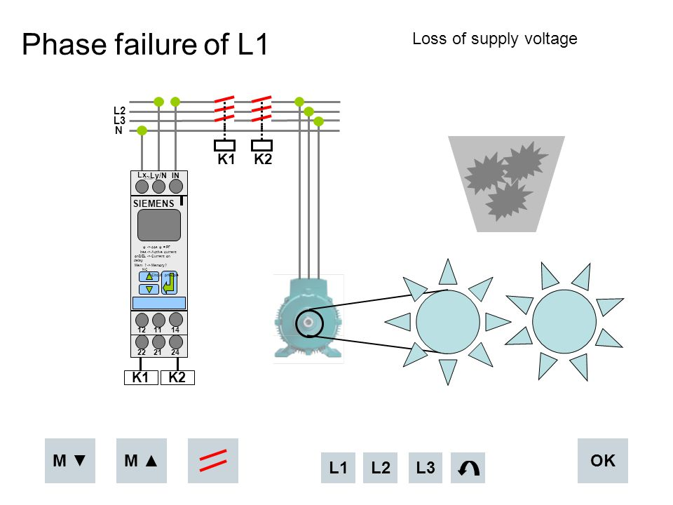 Phase failure of L1 L2 L3 N K1 K2 SIEMENS φ-> cos φ = PF Ires-> Active current onDEL-> Current on delay Mem -> Memory.