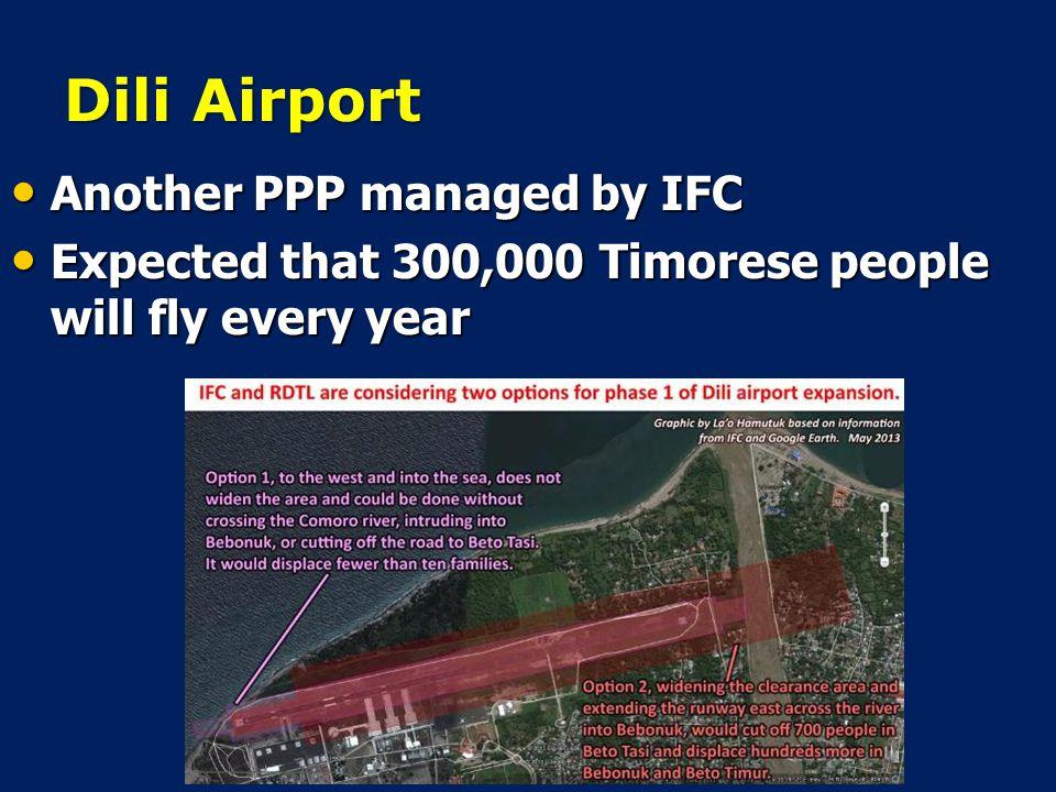 IFC's scenario for imports 47