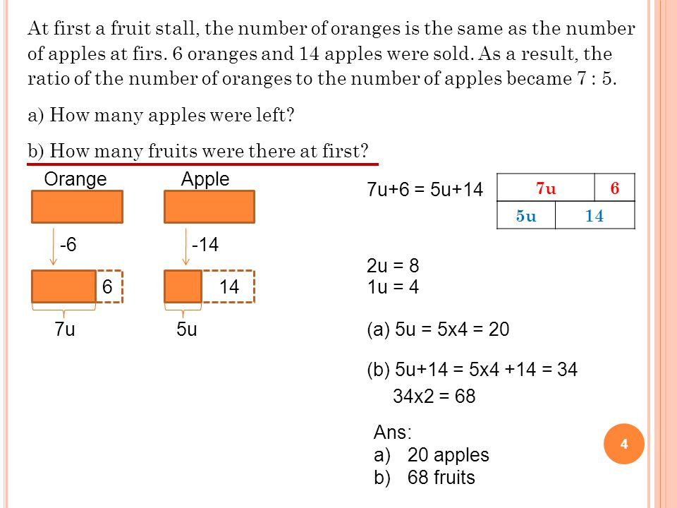 At first a fruit stall, the number of oranges is the same as the number of apples at firs. 6 oranges and 14 apples were sold. As a result, the ratio o
