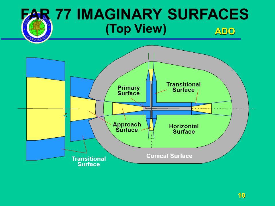 ADO 10 10 FAR 77 IMAGINARY SURFACES (Top View) Transitional Surface Horizontal Surface Primary Surface Approach Surface Conical Surface Transitional Surface