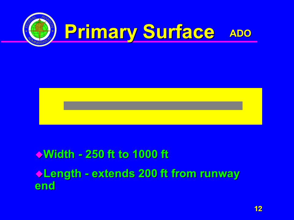 ADO 12 12 Primary Surface  Width - 250 ft to 1000 ft  Length - extends 200 ft from runway end