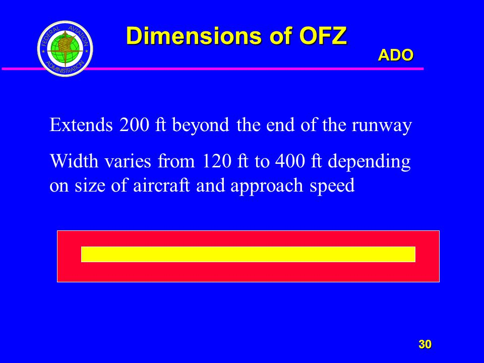 ADO 30 30 Dimensions of OFZ Extends 200 ft beyond the end of the runway Width varies from 120 ft to 400 ft depending on size of aircraft and approach speed