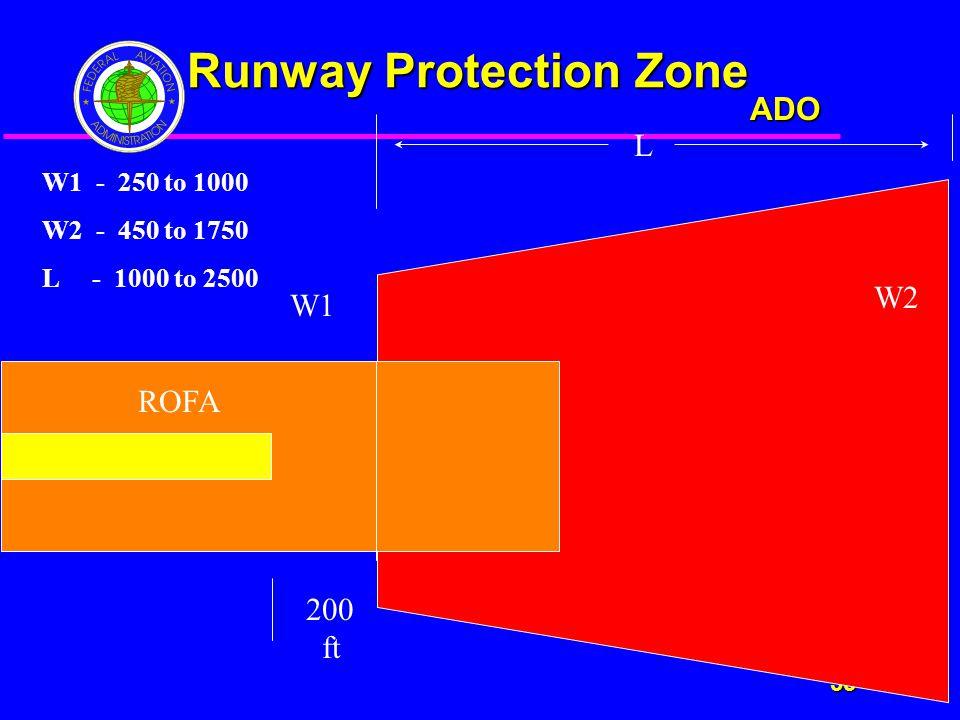 ADO 33 33 Runway Protection Zone W1 - 250 to 1000 W2 - 450 to 1750 L - 1000 to 2500 W1 W2 200 ft L ROFA