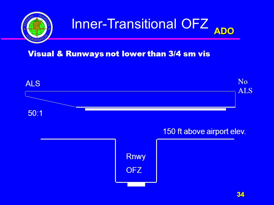 ADO 34 34 Inner-Transitional OFZ Visual & Runways not lower than 3/4 sm vis 150 ft above airport elev.