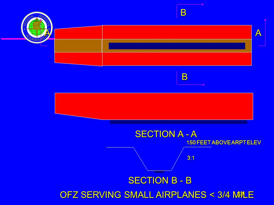 ADO 37 37 AA B B SECTION A - A SECTION B - B OFZ SERVING SMALL AIRPLANES < 3/4 MILE 150 FEET ABOVE ARPT ELEV 3:1