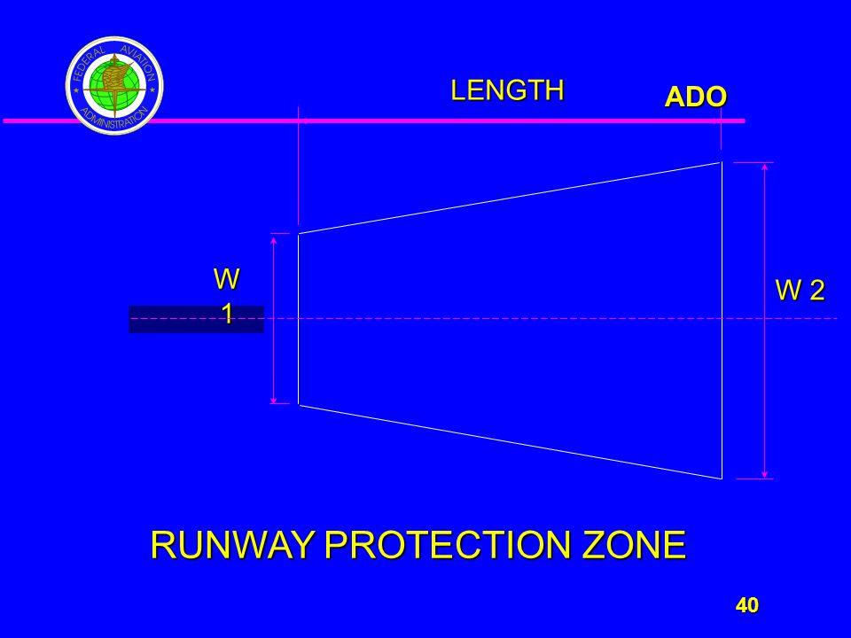 ADO 40 40 LENGTH W1W1W1W1 W 2 RUNWAY PROTECTION ZONE