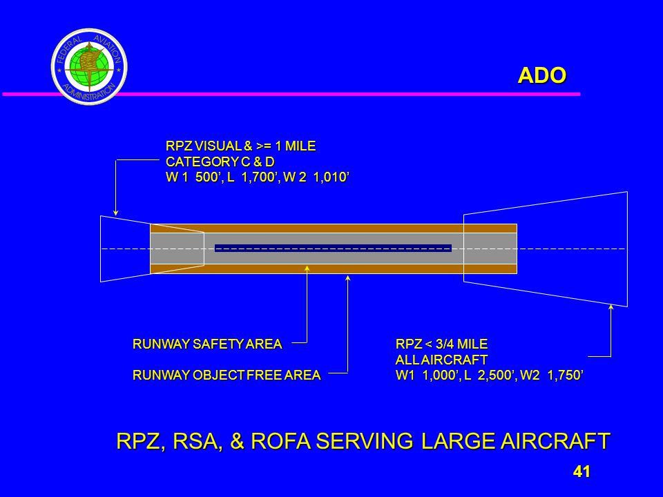 ADO 41 41 RPZ VISUAL & >= 1 MILE CATEGORY C & D W 1 500', L 1,700', W 2 1,010' RPZ < 3/4 MILE ALL AIRCRAFT W1 1,000', L 2,500', W2 1,750' RUNWAY SAFETY AREA RUNWAY OBJECT FREE AREA RPZ, RSA, & ROFA SERVING LARGE AIRCRAFT
