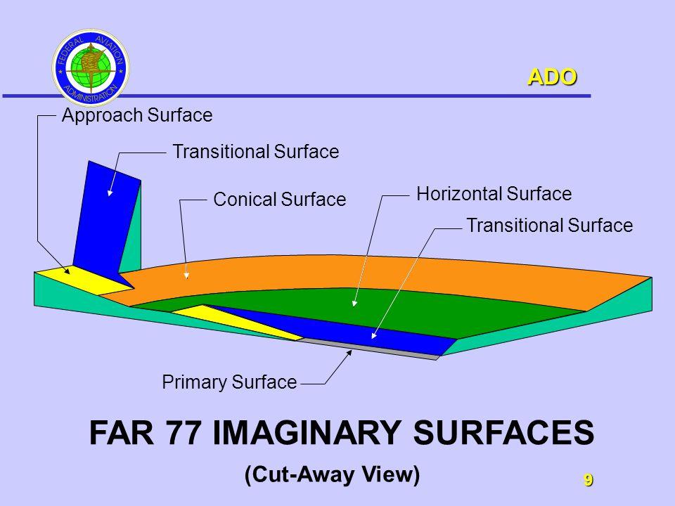 ADO 9 FAR 77 IMAGINARY SURFACES (Cut-Away View) Primary Surface Transitional Surface Conical Surface Approach Surface Transitional Surface Horizontal Surface