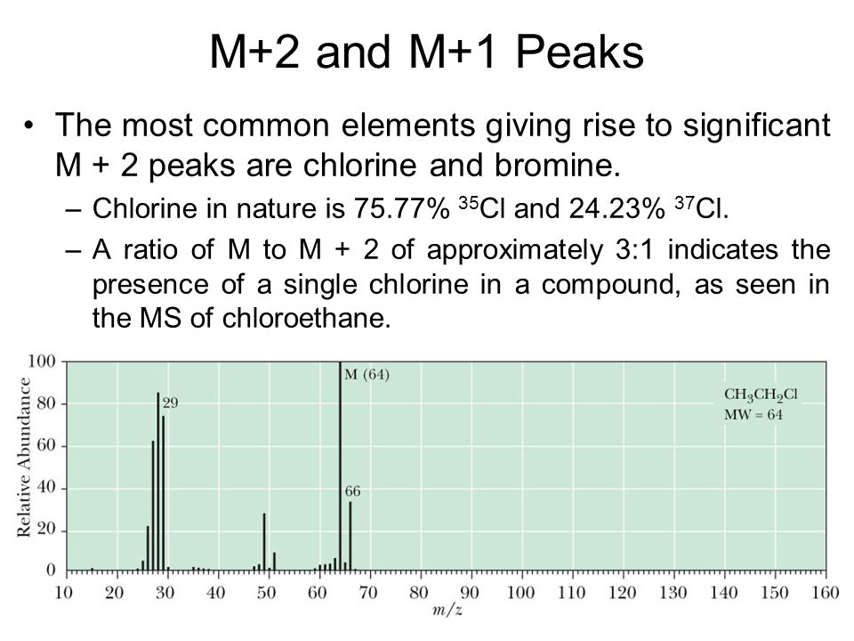 M+2 and M+1 Peaks The most common elements giving rise to significant M + 2 peaks are chlorine and bromine. –Chlorine in nature is 75.77% 35 Cl and 24