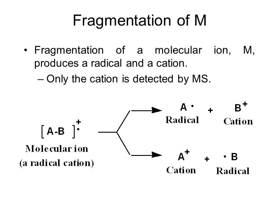 Fragmentation of M Fragmentation of a molecular ion, M, produces a radical and a cation. –Only the cation is detected by MS.