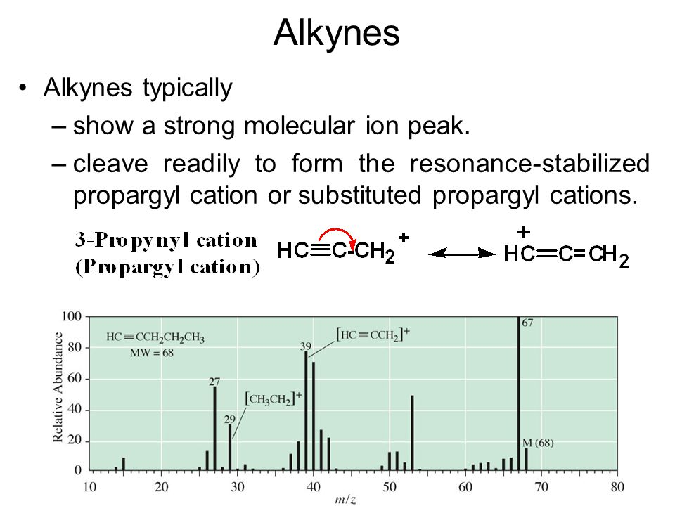 Alkynes Alkynes typically –show a strong molecular ion peak. –cleave readily to form the resonance-stabilized propargyl cation or substituted propargy