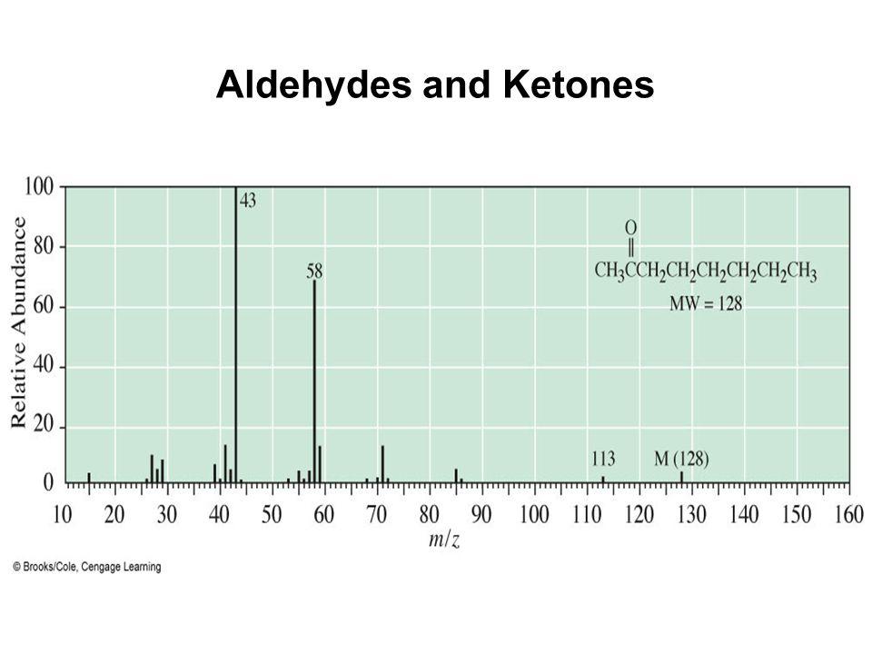 Aldehydes and Ketones –Mass spectrum of 2-octanone.