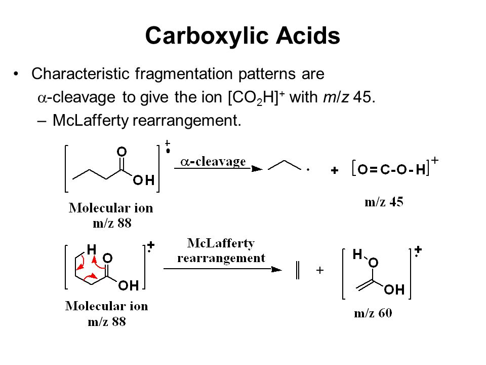 Carboxylic Acids Characteristic fragmentation patterns are  -cleavage to give the ion [CO 2 H] + with m/z 45. –McLafferty rearrangement.