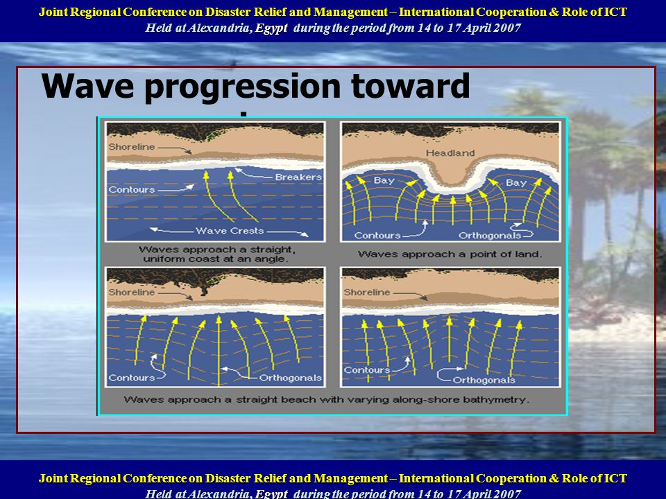 Wave progression toward shore Annual National Symposium on Computational Science and Engineering (ANSCSE11) Held at Phuket, Thailand, March 28-30, 200
