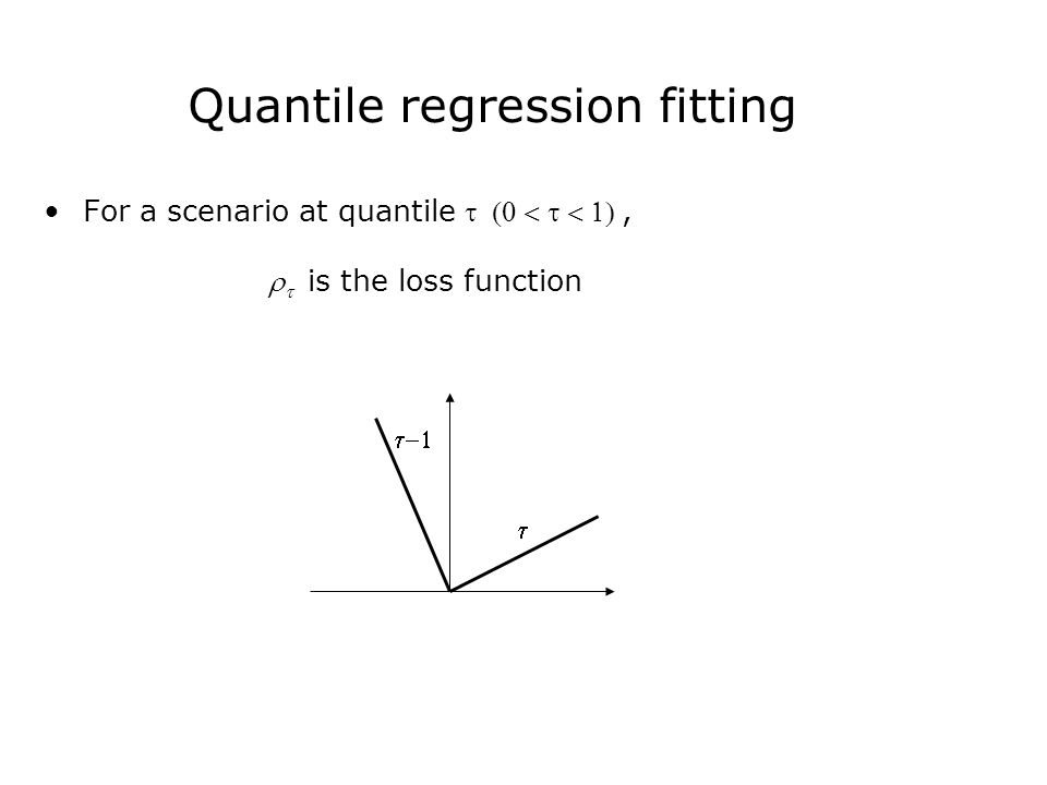 Quantile regression fitting For a scenario at quantile ,   is the loss function  