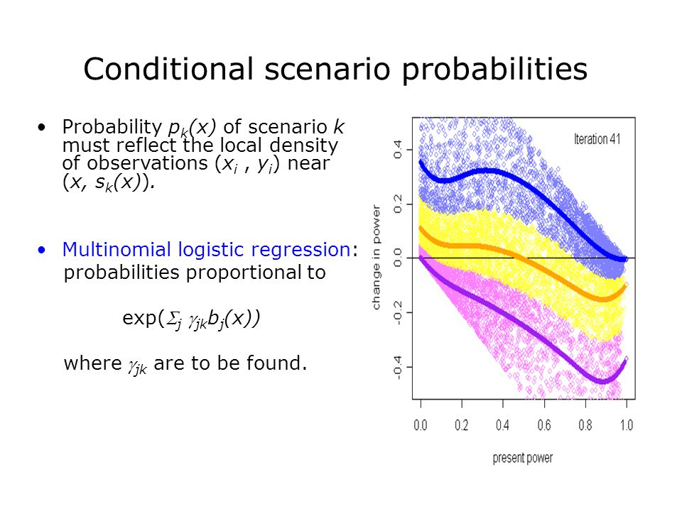 Probability p k (x) of scenario k must reflect the local density of observations (x i, y i ) near (x, s k (x)).