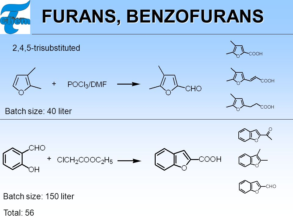 FURANS, BENZOFURANS 2,4,5-trisubstituted Batch size: 40 liter Batch size: 150 liter Total: 56