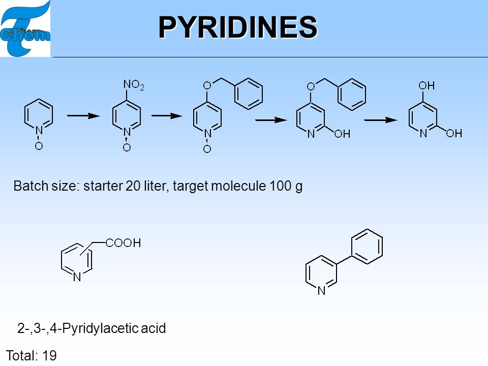 PYRIDINES Batch size: starter 20 liter, target molecule 100 g 2-,3-,4-Pyridylacetic acid Total: 19