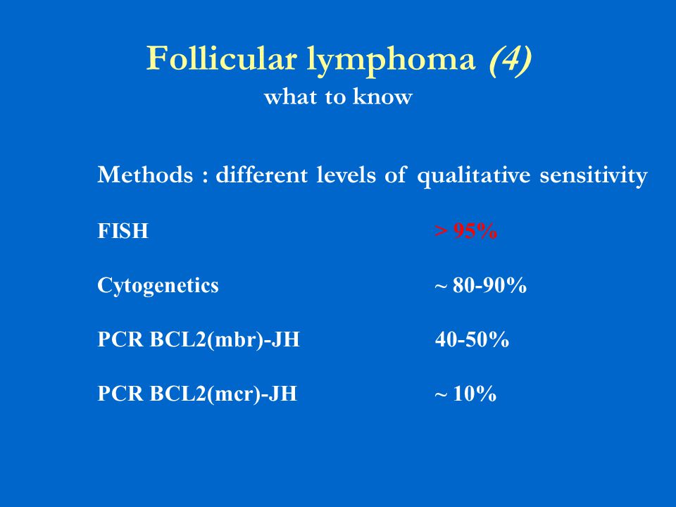 Follicular lymphoma (4) what to know Methods : different levels of qualitative sensitivity FISH> 95% Cytogenetics~ 80-90% PCR BCL2(mbr)-JH40-50% PCR BCL2(mcr)-JH~ 10%