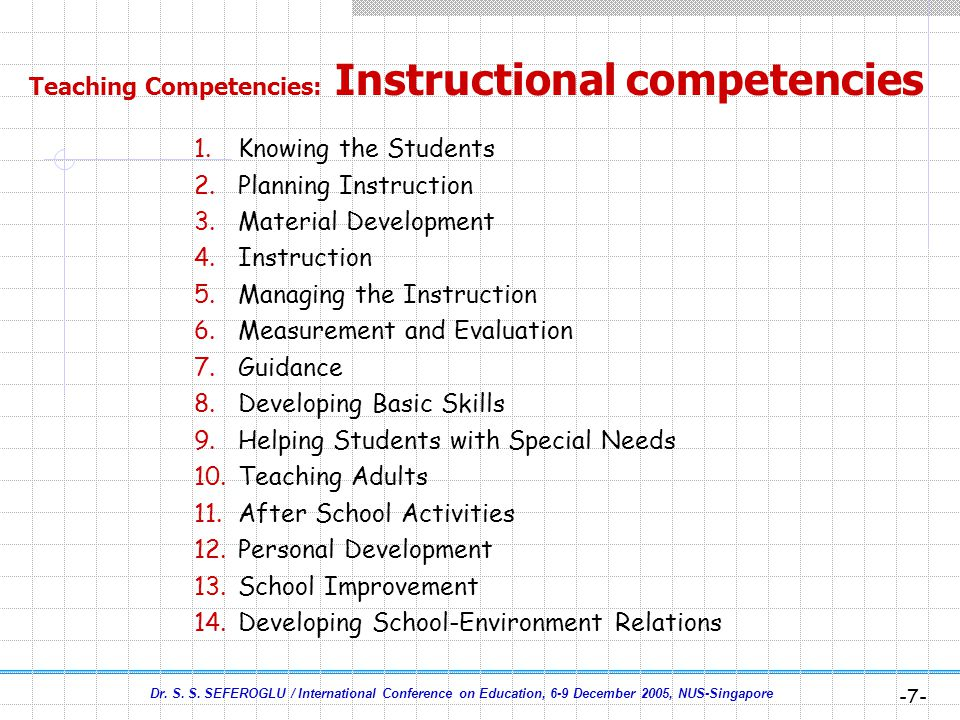 Distribution of Mean Values of Competency Categories Competency Categories 1Knowing the Students3,09 2Planning Instruction3,05 3Material Development2,96 4.Instruction3,15 5.Managing the Instruction3,14 6.Measurement and Evaluation3,03 7.Guidance3,10 8.Developing Basic Skills3,09 9.9.