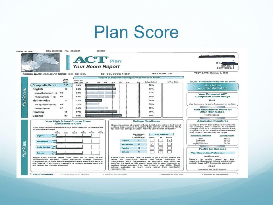 Plan Score