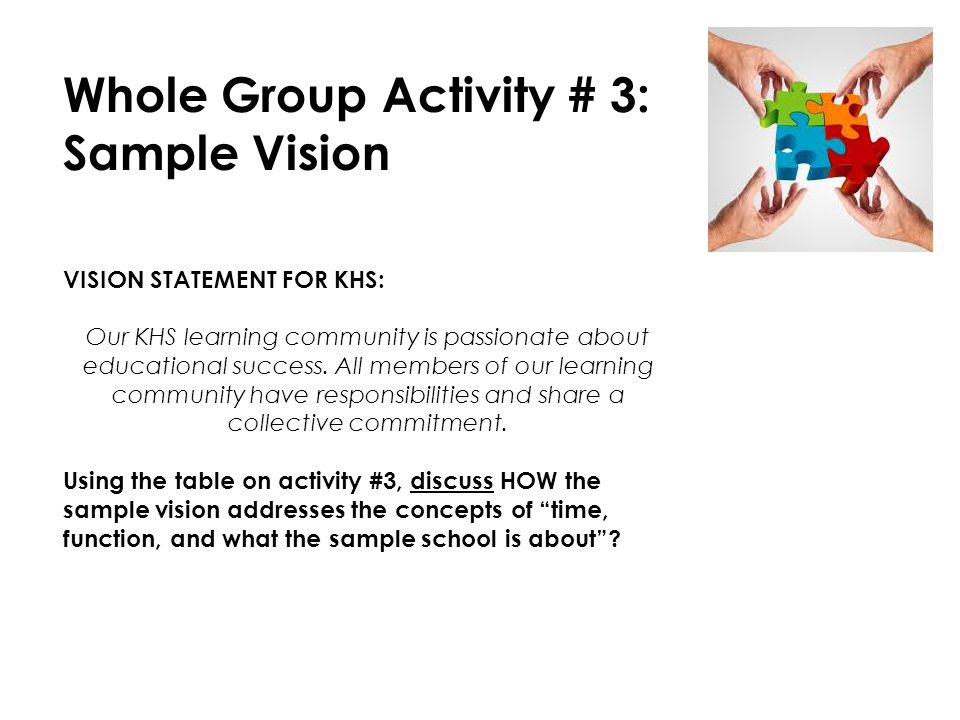 Whole Group Activity # 3: Sample Vision VISION STATEMENT FOR KHS: Our KHS learning community is passionate about educational success.