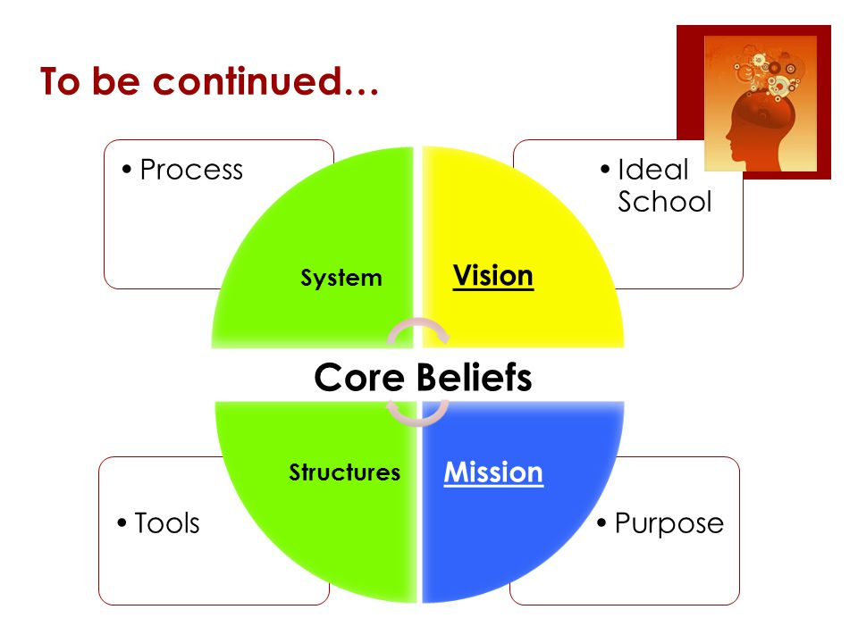 To be continued… Purpose Tools Ideal School Process System Vision Mission Structures Core Beliefs