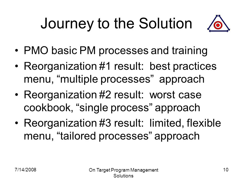 7/14/2008 On Target Program Management Solutions 10 Journey to the Solution PMO basic PM processes and training Reorganization #1 result: best practices menu, multiple processes approach Reorganization #2 result: worst case cookbook, single process approach Reorganization #3 result: limited, flexible menu, tailored processes approach