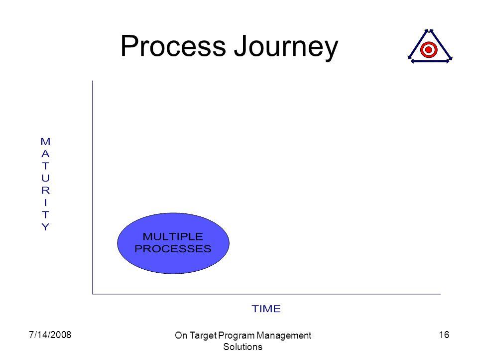 7/14/2008 On Target Program Management Solutions 16 Process Journey