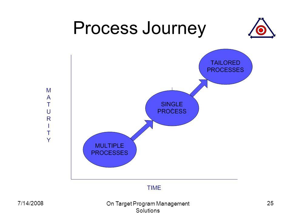 7/14/2008 On Target Program Management Solutions 25 Process Journey