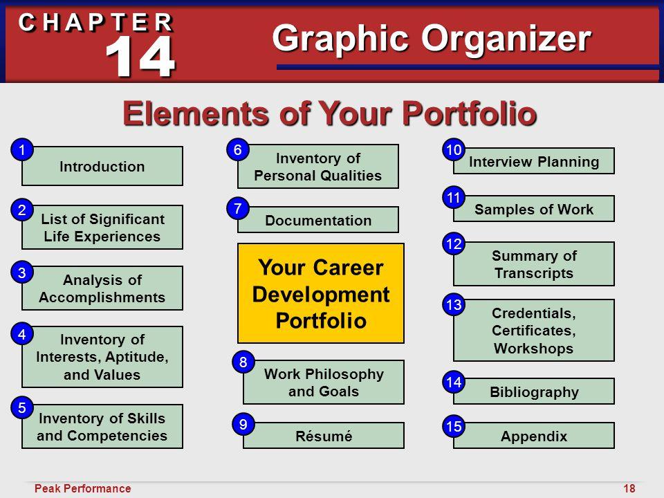 18Peak Performance C H A P T E R Career Development Portfolio 14 Elements of Your Portfolio Graphic Organizer Introduction 1 List of Significant Life