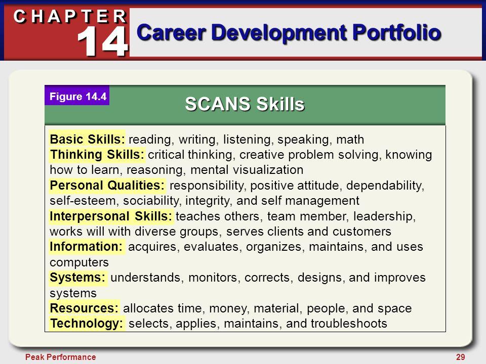 29Peak Performance C H A P T E R Career Development Portfolio 14 SCANS Skills Figure 14.4 Basic Skills: reading, writing, listening, speaking, math Th