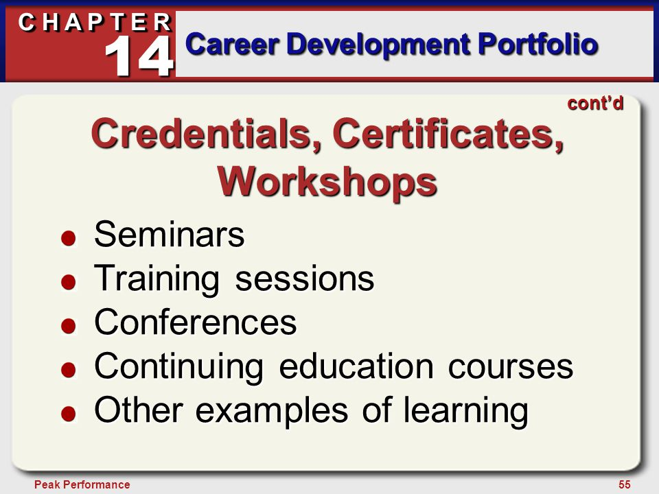 55Peak Performance C H A P T E R Career Development Portfolio 14 Credentials, Certificates, Workshops Seminars Training sessions Conferences Continuing education courses Other examples of learning cont'd