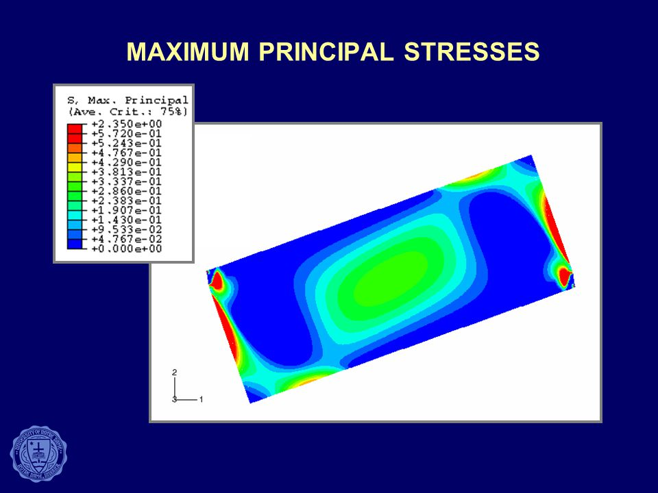 MAXIMUM PRINCIPAL STRESSES