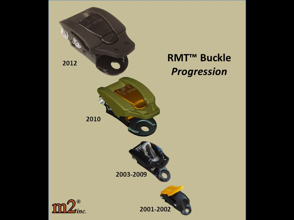 2012 2010 2003-2009 2001-2002 RMT™ Buckle Progression