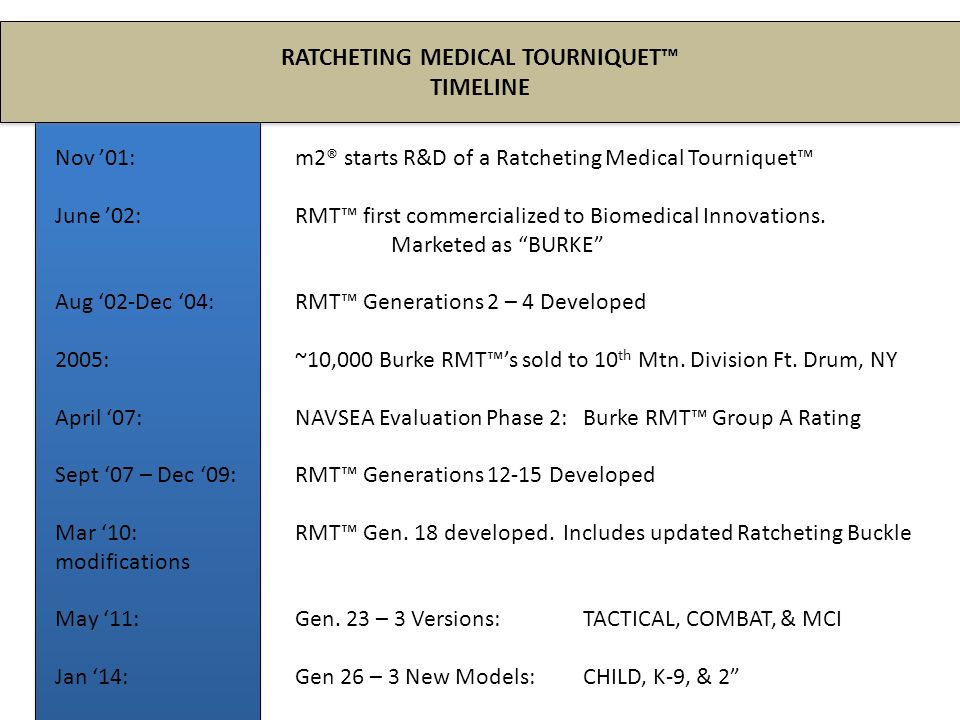 Nov '01:m2® starts R&D of a Ratcheting Medical Tourniquet™ June '02:RMT™ first commercialized to Biomedical Innovations.