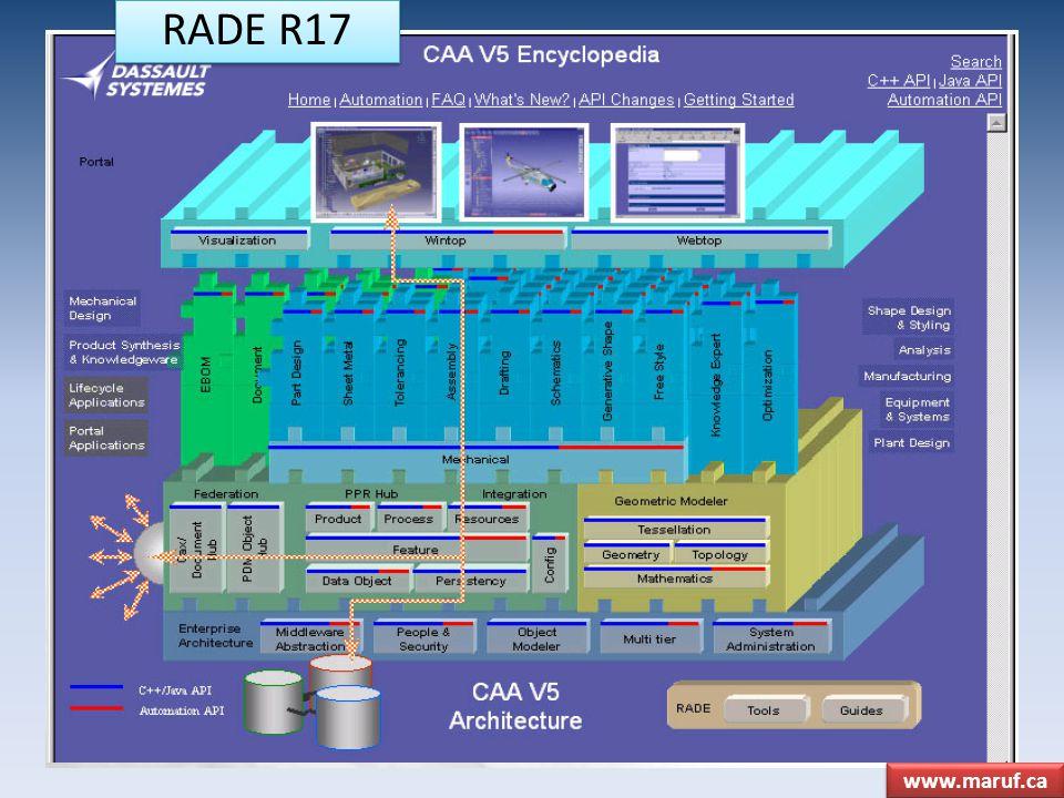 RADE R17 www.maruf.ca